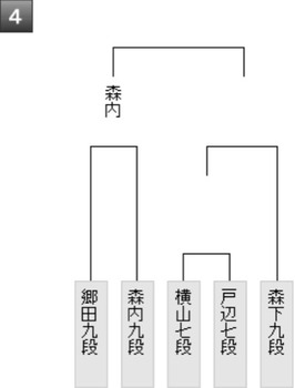 689F2474-363B-45BC-889F-174AA131B8D6