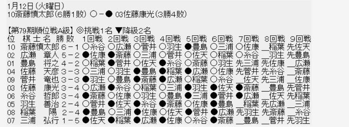 0D6B81E8-322F-4576-A76D-4D66CC5D184C