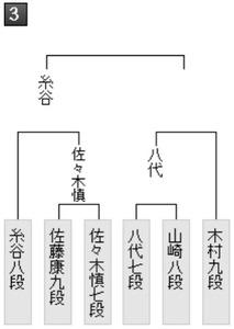 47FBA015-57C6-4BB3-89A4-305BA3049004