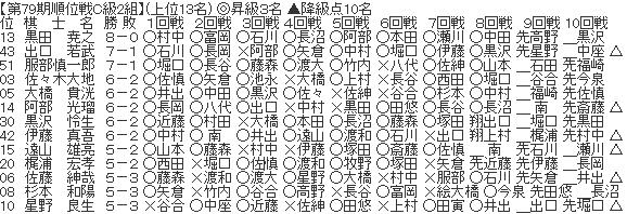 ダウンロード (41)