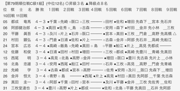 FF3C70F5-D7EA-41C4-8EC5-0F745F7764C5