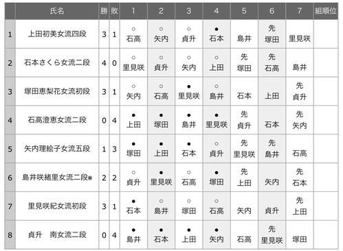 9DF06B71-0EDC-4DC2-8AD6-26BE0A2ACA8B
