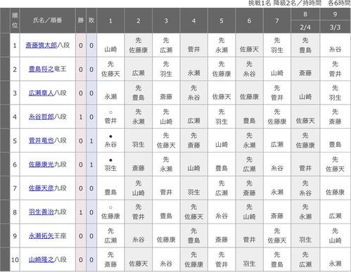 3BD1167D-88FC-4956-8ADB-7181EE0D75AE
