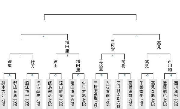 5D4FD926-C1D5-452B-97C5-E906CF3E75FF