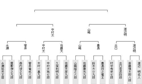 763C45D4-190B-46B3-B0E2-A1C08E6FF54E