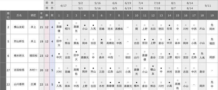 7D11A051-1A79-4E6B-9E43-0C351ED9CDA3