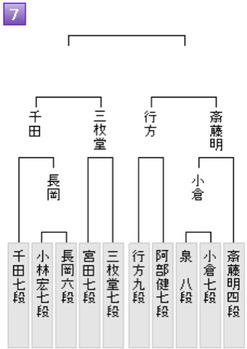 298160F7-69A0-4EA8-AB7E-2DF6406F29E6