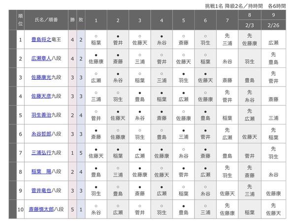 01E7F1C6-F97C-403F-B391-7481B0679D76