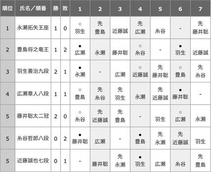 79128EBC-0A45-4F1D-8DD8-FBE72EA1C9A8