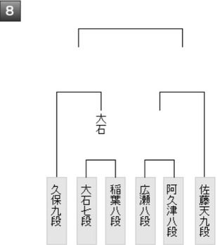 CBA5BEB5-4B66-49C0-909A-B7FA5ADC794F