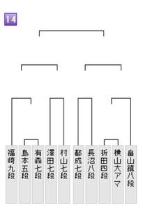 BF382E97-6C12-4ABF-9AF8-41D7324B7AF2