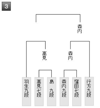 ダウンロード (35)
