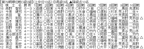 ダウンロード (42)
