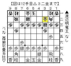 将棋まとめた@2ch : 【竜王戦七...