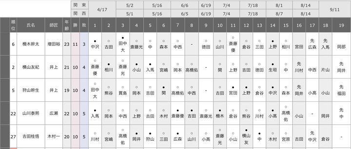 DEE1889C-7D04-408A-822F-30365AC5D9C3
