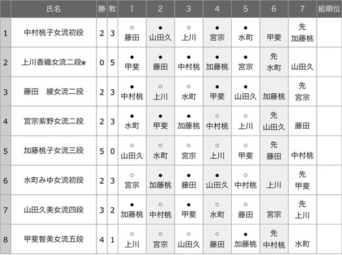 B21E7C31-E079-4C9F-A30C-3793A26A589A
