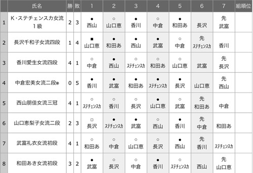 77F4BA49-B176-4C8B-A851-7DCAD39E820F