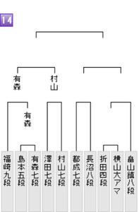 5DBCCFF2-8CF5-41A2-9C36-8B427F009CEC