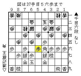 2017-02-05a 棋王戦