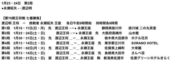 9C0F3BEC-41A3-489E-868D-B2FBA4FC64A8