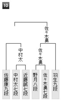 0C0F969C-F2DC-4E15-8EC5-58FA184C0488