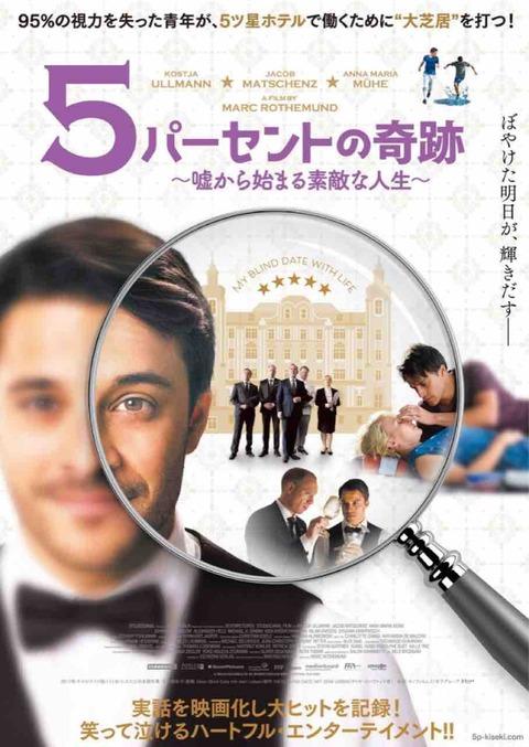 【ネタバレ】映画「5パーセントの奇跡」感想・解説:ぼやけた視界の先にも希望はある!!