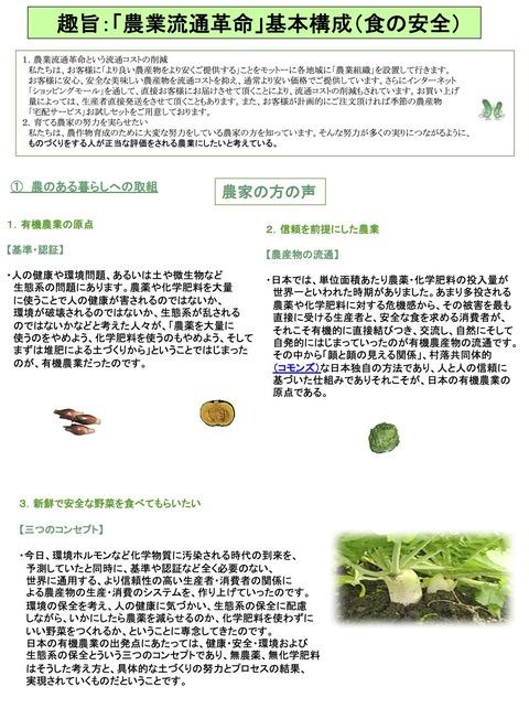 ②-1生産者の会・農業流通革命基本構成-2-2のコピー