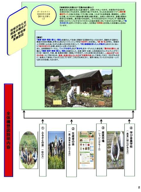 ②-1生産者の会・農業流通革命基本構成-3のコピー