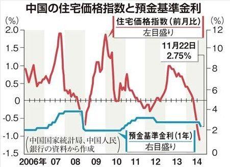 ChinaInflation