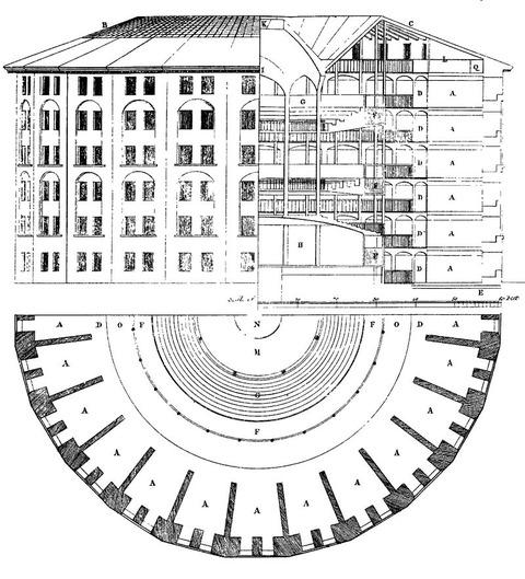 Panopticon(Wiki)