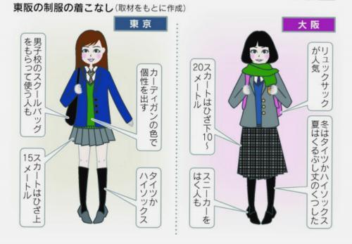 【画像】大阪の女子高生ダサすぎwwwwwwwww
