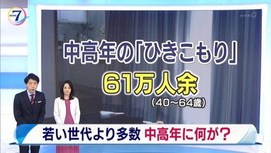【画像】NHK『中高年のひきこもり特集』 山瀬健治(会社役員)さんが特定され、やらせだと話題にwwwwww