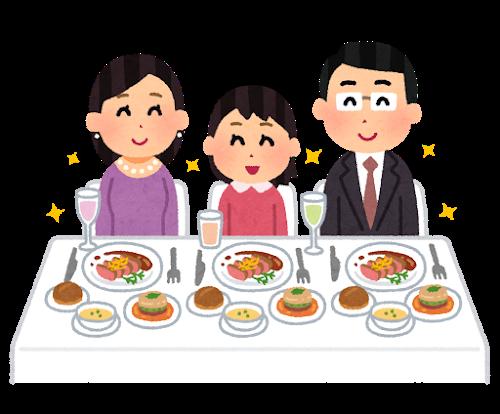 【愕然】世帯年収2000万円の家庭に産まれた結果wwwwwwwwww