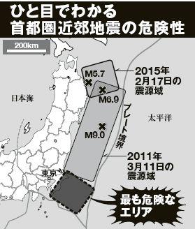 首都圏地震図
