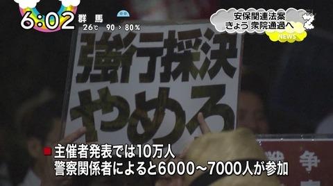 国会デモ参加者数