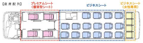 福岡-東京を結ぶキングオブ高速バスはかた号