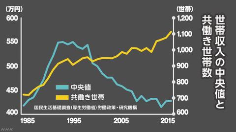 景気回復グラフ