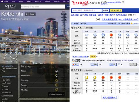 Yahoo!とYahoo! Japanのデザインセンスの違い