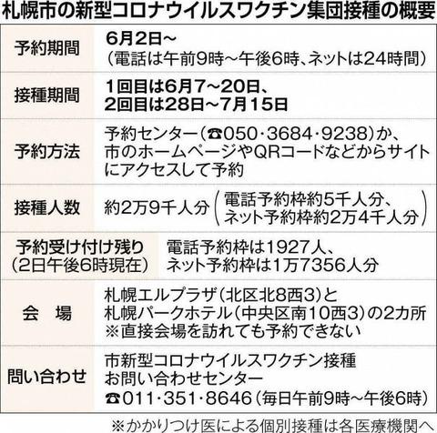 札幌ワクチン