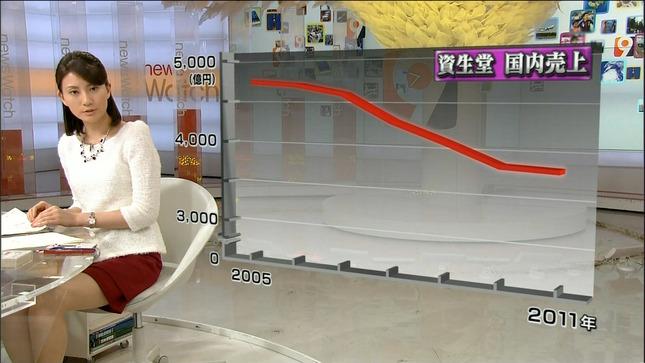 井上あさひ ニュースウオッチ9 キャプチャー画像 13
