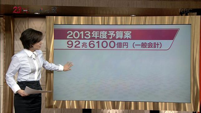 膳場貴子 News23X キャプチャー画像 05