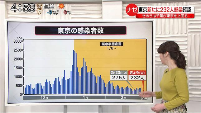 鈴江奈々 news every 3