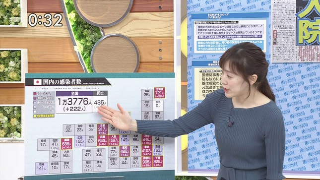 江藤愛 ひるおび! 9