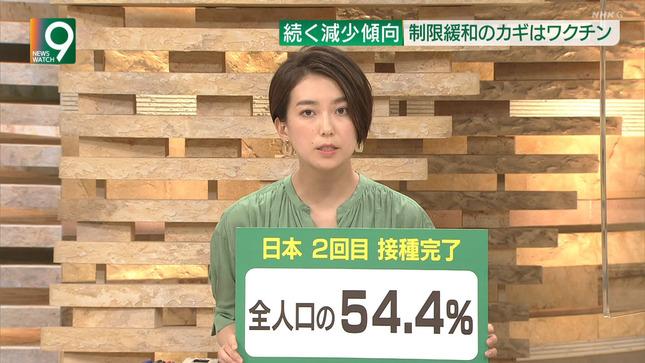 和久田麻由子 ニュースウオッチ9 東京2020パラリンピック 2
