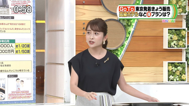 日比麻音子 ひるおび! 8