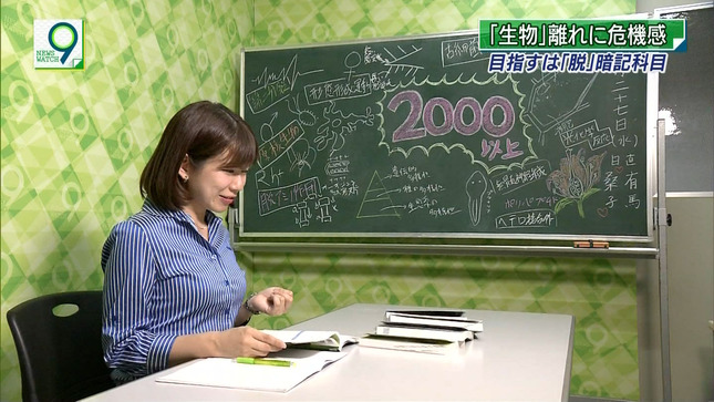 橋詰彩季 ニュースウオッチ9 10