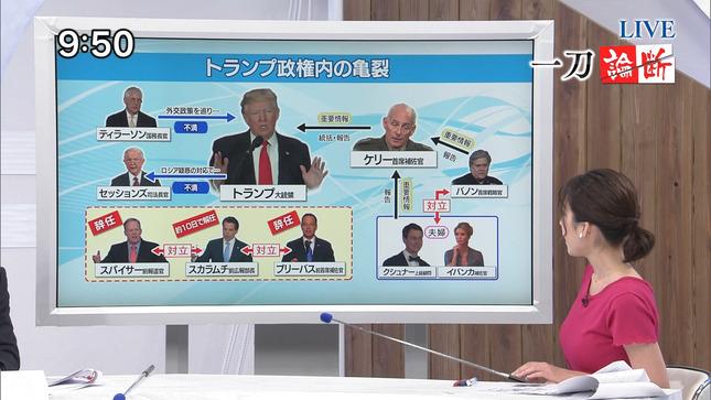 西野志海 日経プラス10サタデー 4