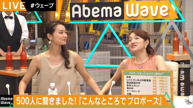 本間智恵 Abema Wave 松原江里佳 ANNニュース 18