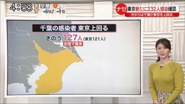 鈴江奈々 news every 4