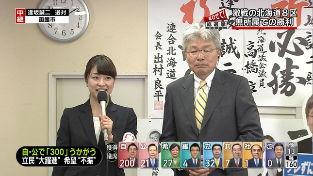 村雨美紀 どさんこワイド すすめ!みらい戦隊!! 12